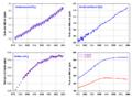 NOAA-greenhouse-gases-till-2006-de.png