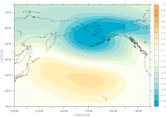 North Pacific Oscillation - The NPO pattern.