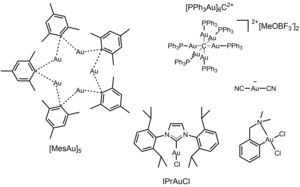 Organogold chemistry - Some typical organogold species with assorted bonding modes.