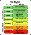 Osi-model-sk.png