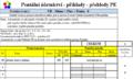 Příklady pentálního účtování.png
