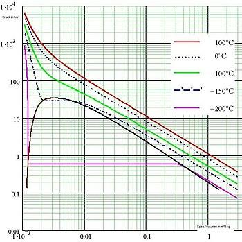 f 14 diagram azoto wikipedia vauxhall astra f wiring diagram