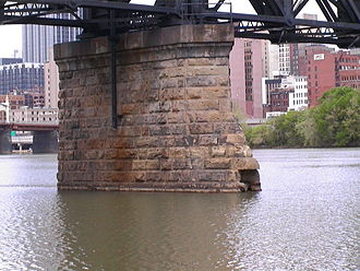 Panhandle Bridge - Bridge supports from the river.