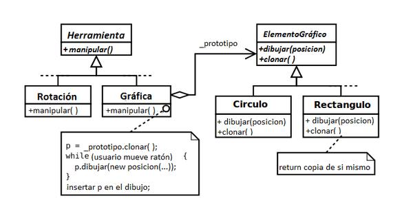 prototipo (patrón de diseño) - wikipedia, la enciclopedia libre
