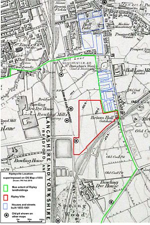 Ripley Ville -  Ripley Ville – the surrounding landscape. OS map 1855 with developments to 1861