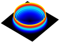 Rydberg atom wave function.png