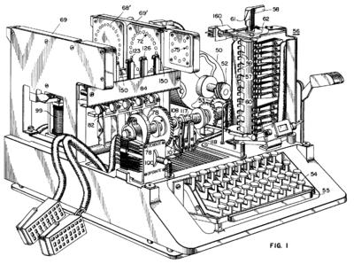 Σχήμα 2.4: Κρυπτό-μηχανή SIGABA