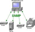 SNMP-Managementkonsole.PNG