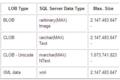 SQL BLOB CLOB.png