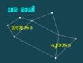 Sagittarius Constellation.png