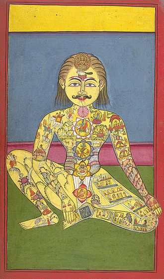 Chakra - Sapta Chakra, an early 19th-century manuscript (above) illustrates the esoteric correspondence(s) between subtle energy and Tibetan psycho-physiology.