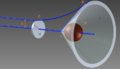 Scattering cross-section.png