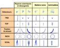 Signature-particules-AMSt.png