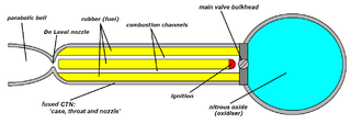 Hybrid-propellant rocket rocket motor which uses propellants in two different states of matter