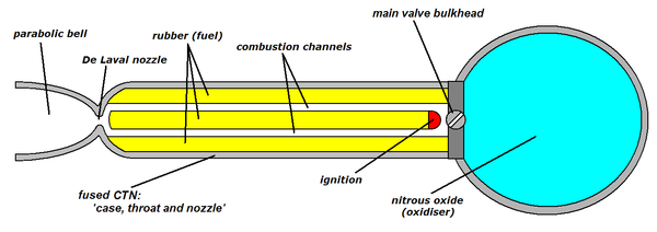 ГРД (схема 1)