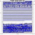 Steamboat Geyser eruption (10 47 AM, 27 August 2019) 1 (48632588252).jpg