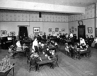 Kindergarten - Student teachers training in a kindergarten class in 1898 in Toronto, Canada