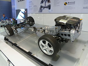 Powertrain - Powertrain of a modern automobile, comprising engine (with exhaust system), transmission, drive shaft, suspension and the wheels.