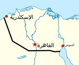 Sumed pipeline-arabic.png