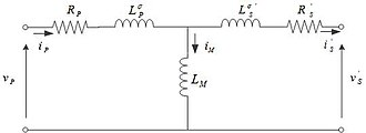 Leakage inductance - Fig. 5 Simplified nonideal transformer equivalent circuit