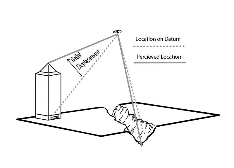 File:Terrain Distortion.jpg