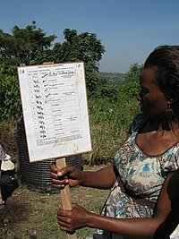 The checklist for the composting (6881977059).jpg