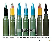 US 25mm Caliber Ammunition -a.jpg