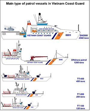 Vietnam Coast Guard - Main type of patrol vessels in Vietnam Coast Guard