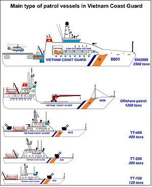 Vietnam Coast Guard - Main type of patrol vessels in Vietnam Coast Guard