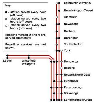 Virgin Trains East Coast - Route map