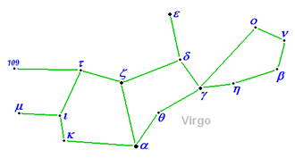 H. A. Rey - Image: Virgo constellation map visualization