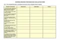 WIKIPEDIA READING STRATEGIES SELF-EVALUATION FORM.pdf