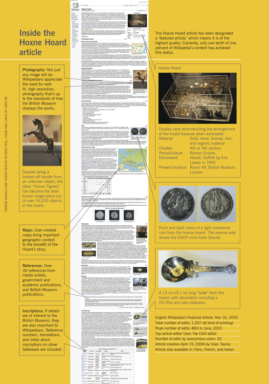 WMF Annual Report 2009 2010 Hoxne Hoard.png