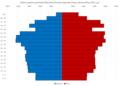 Šibenik-Knin County Population Pyramid Census 2011 HRV.png
