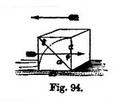 1857 Earthquake fig. 94.png