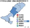 2008年台北縣第一選區立委選舉得票.png