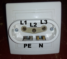 Industrial and multiphase power plugs and sockets on 3 phase outlet wiring diagram