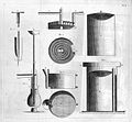 Apparatus for procuring air, 1794-6 Wellcome L0000131.jpg