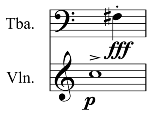 Instrumentation (music) - This notation indicates differing pitches, dynamics, articulations, instrumentation, timbre, and rhythm (durations and onsets). Created by Hyacinth (talk) 12:57, 22 May 2014 (UTC) using Sibelius.