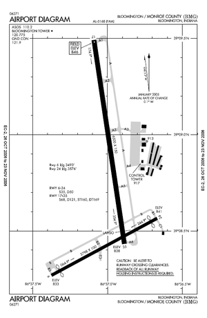 Monroe County Airport (Indiana) - FAA diagram