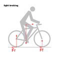 Bicycle and motorcycle dynamics Stability 2.png