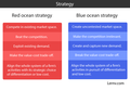 Blue-ocean-strategy.png