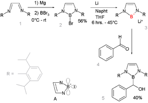Organoboron chemistry - Boryllithium