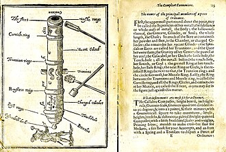 English cannon - The parts of a cannon described, John Roberts, The Compleat Cannoniere, London 1652.