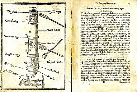 The parts of a cannon described in John Roberts' The Compleat Cannoniere, London, 1652 Cannoniere 1652.jpg
