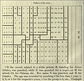 Census punch card for electric tabulated census of Puerto Rico in 1899 by the U.S.jpg