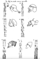 Champollion's notes of the peoples named on the base of the Fortified East Gate at Medinet Habu.png