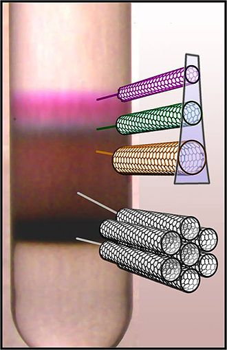 Synthesis of carbon nanotubes - Centrifuge tube with a solution of carbon nanotubes, which were sorted by diameter using density-gradient ultracentrifugation.