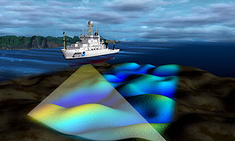 Hydroacoustics - Collecting Multibeam Sonar Data