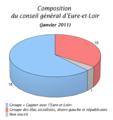 Composition-cg28-janvier-2011.png